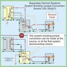 nec nfpa 70 electrical jb comsec