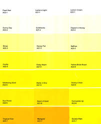 25 best yellow paint colors ideas on pinterest kitchen diy and