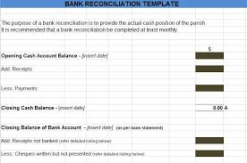 Project Profit And Loss Template Excel Statement Format Method Statement Template Income Statement