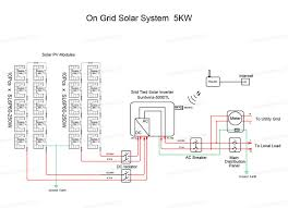 one stop solution 5kw home solar power system include solar energy