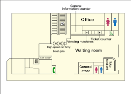Ferry Terminal Floor Plan Port Of Embarkation Passenger Guidance Sado Kisen 新潟 佐渡