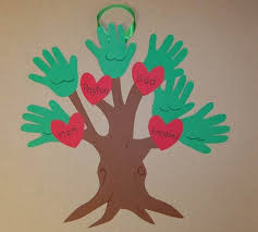 a family tree craft for the tree crafts family trees