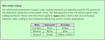data center power series 3 u2013 a guide to power connectors