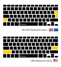 keyboard layout ansi keyboard optimization mtak nl