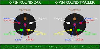 wiring diagram trailer plug 7 pin round wiring diagram standard