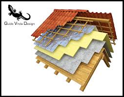 insulated roof exploded view 3d model cgtrader