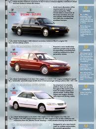 honda accord history honda accord infographics visual ly