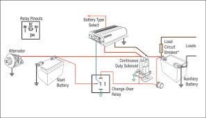 dual battery wiring diagram efcaviation com