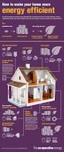 making your home more energy efficient exclusive idea 13