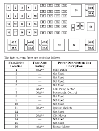 2000 ford explorer fuse panel wiring diagram and schematic
