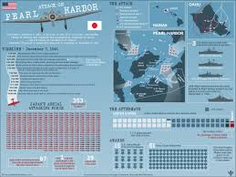 Us Navy Map Of Future America by Pacific War Summary Battles Maps U0026 Casualties Britannica Com