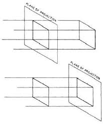 orthographic and oblique projection