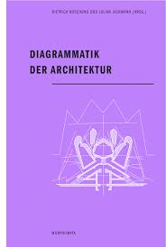architektur uni kã ln morphomata uni köln diagrammatik der architektur