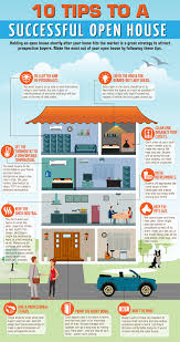infographic 10 tips to a successful open house sheryl lynn johnson