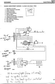 land rover defender 300tdi wiring diagram pdf land wiring diagrams