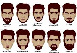 names of different haircuts different hairstyle names for men hairstyles