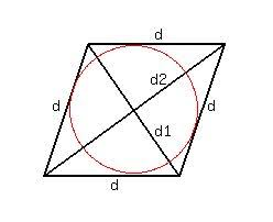 Interior Angles In A Circle Lesson A Circle Inscribed In A Rhombus