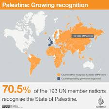 Israel World Map by Palestine Growing Recognition Israel Al Jazeera