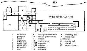 Baths Of Caracalla Floor Plan The Romans