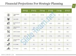 business strategic plan template powerpoint guide powerpoint