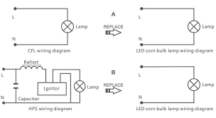 100w mogul base led corn light 100w led corn bulb 100w e40 led