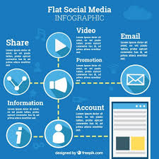 template of infographic template of social media vector free