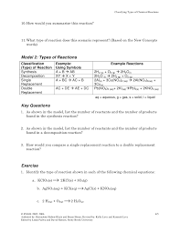 classifying types of chemical reactions original