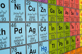 Element Table Element List Atomic Number Element Name And Symbol