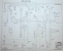 renault clio wiring diagram carlplant tearing trafic ansis me