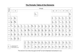 periodic table pdf black and white periodic table by nomad1970 teaching resources tes