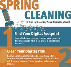 spring cleaning 10 tips for a cleaning your digital footprint