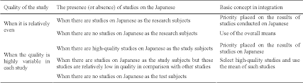 dietary reference intakes table table 1 from dietary reference intakes dris in japan semantic