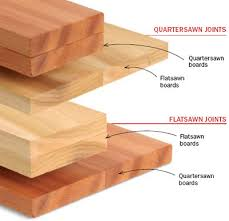 Different Wood Joints And Their Uses by How To Glue Up Joints Different Woods Need Different Clamping
