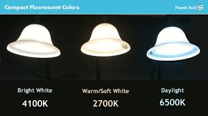 compact fluorescent cfl colors explained kelvin color for cfl lamps