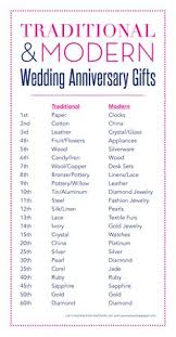 modern and traditional anniversary gifts by year traditional