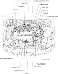 nissan sentra check engine light repair guides component locations component locations