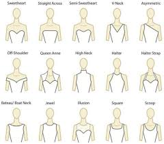 types of wedding dress styles 17 wedding dress diagrams that will simplify your shopping