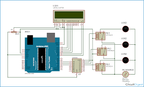 Home Automation by Computer Controlled Home Automation Using Arduino Project