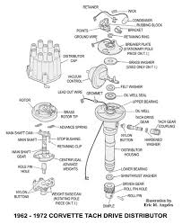 transistor ignition and points style corvette distributors from