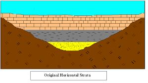 chapter 5 intepreting earth u0027s history