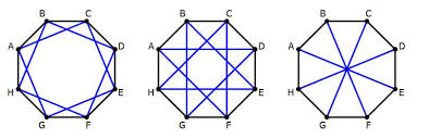Interior Angle Sum Of A Decagon Diagonals Of A Regular Octagon In Gre Geometry