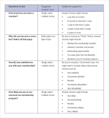 template of questions 10 survey questions templates free sle exle format