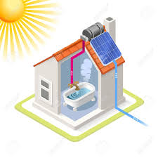 house with solar clean energy house solar panels infographic icon concept