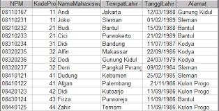 membuat query tabel tugas 6 membuat tabel dengan query betari ayu dl201