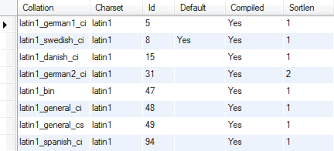 Mysql Change Table Collation Mysql Collation Setting Character Sets And Collations In Mysql