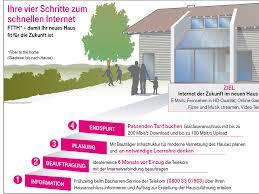 K Henhaus Deutsche Telekom Ftth Glasfaser Hausanschluss Für Bauherren U2013 So