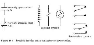 100 aprilaire 700 wiring diagram wiring diagram for dimmer