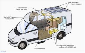 rv electrical system wiring diagram rv wiring diagram u2013 pressauto net