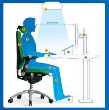 position assise bureau bureaux ergonomiques comment choisir et meilleures offres