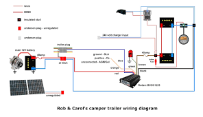 12 volt wiring diagram camper trailer awesome fine wire carlplant